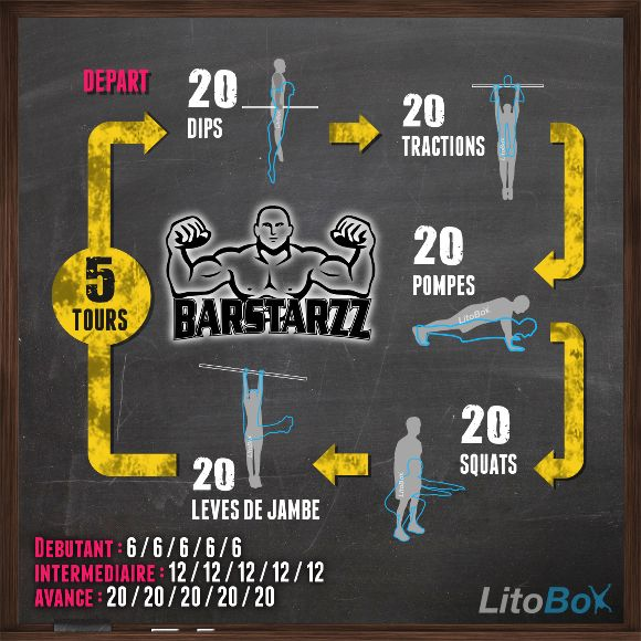 Séance en full-body pour progresser en entraînement poids du corps ! Bon courage et bonne semaine. #litobox #barstarzz