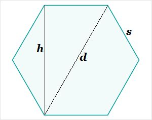 Hexagon Measurement Calculator