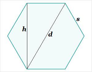 handy dandy hexagon measurement calculator