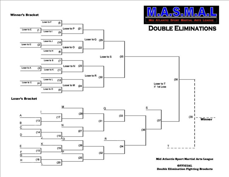pinewood derby brackets spreadsheet pinewood derby double Cub - pinewood derby template