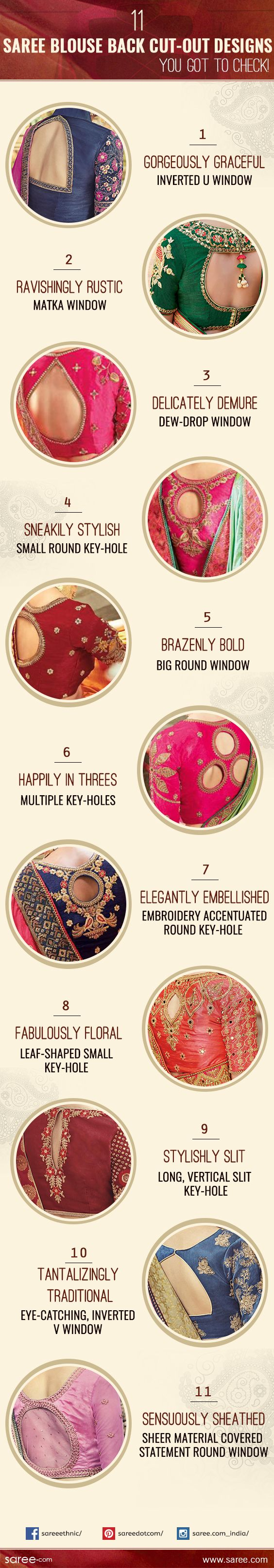 Window Style – Latest Saree Blouse Back Designs - INFOGRAPHIC
