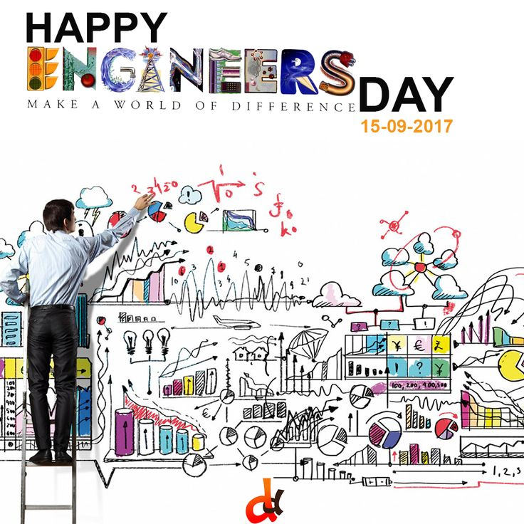 September 15 is celebrated every year in India as Engineer's Day to commemorate the Birthday of the legendary #Engineer Sir M. Visvesvaraya  Mokshagundam Visvesvaraya was born on 15 September 1861 in Mysore, #Karnataka.  He designed automatic weir water floodgates, was first installed in 1903 at the Khadakwasla Reservoir, #Pune.  #SocialMediaDesigns