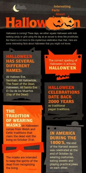 interesting facts about halloween infographic - The Tradition Of Halloween