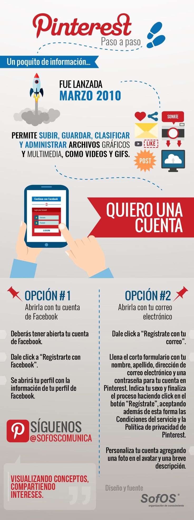 7 best Actividades images on Pinterest | Infographic, Infographics ...