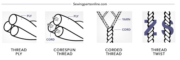 Thread Mastery: A Guide to Understanding Thread - Sewing Parts Online - Everything Sewing, Delivered Quickly To Your Door