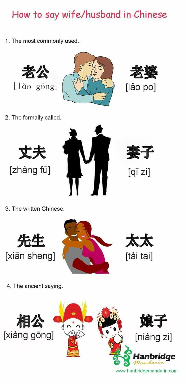 Why Chinese isn't as hard as you think: Encouragement for ...
