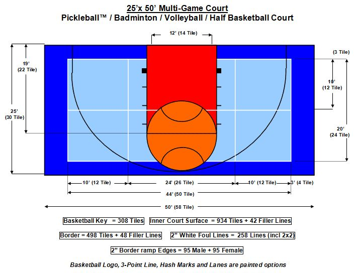 Basketball 12 Court Dimensions Best 25+ Volleyball co...