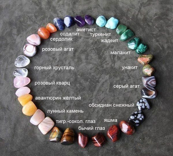 Камни-самоцветы притягивающие деньги