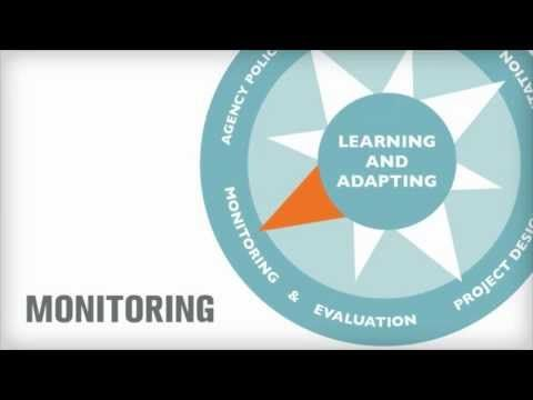 ▶ Inside USAID: The Program Cycle - YouTube
