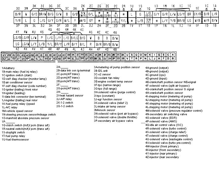 93 FD3S ecu/body plug wiring diagram within!