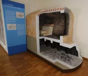 Museo della Centuriazione Romana - MediterraneoAntico