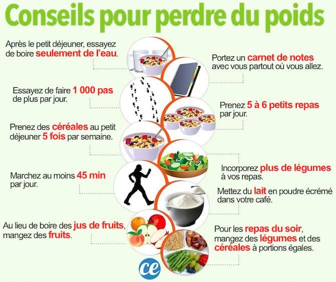 Les 10 Meilleurs Aliments Zro Calorie Pour Maigrir Facilement Nutrition Logo Health And Nutrition Nutrition