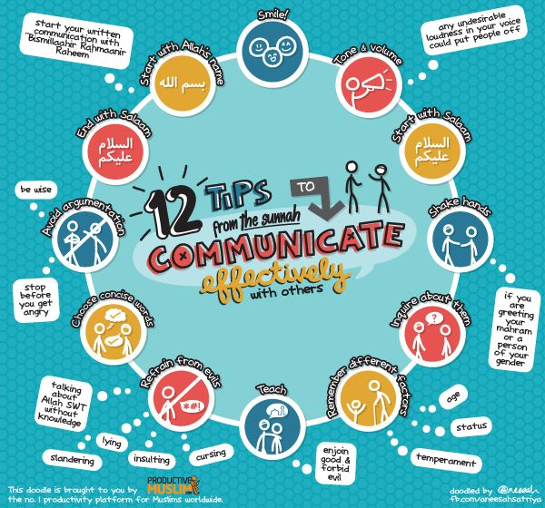 12 Tips from the Sunnah to Communicate Effectively with Others Click to read more: http://productivemuslim.com/sunnah-communicate-effectively/#ixzz3g7I4RjOu  Doodle by: Aneesah Satriya