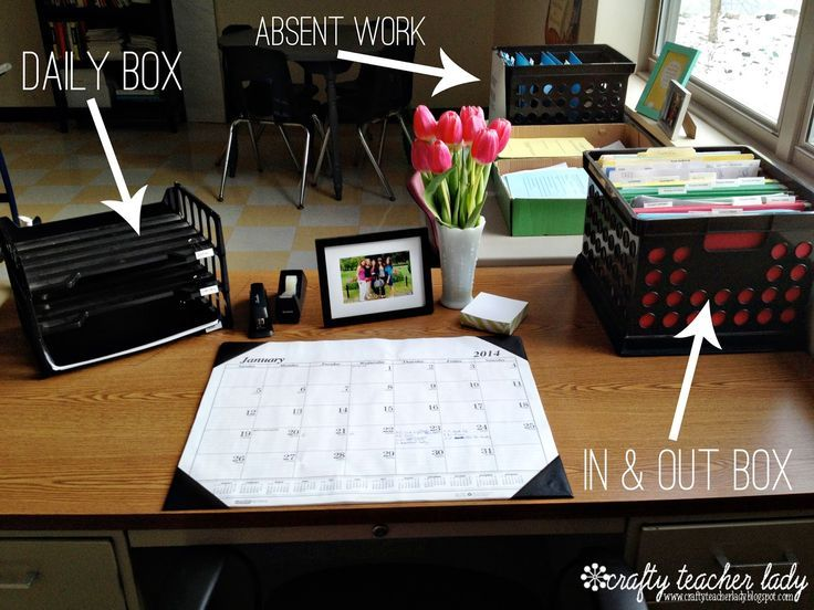 find this pin and more on desk organization by alicia_eyer - Work Desk Organization Ideas