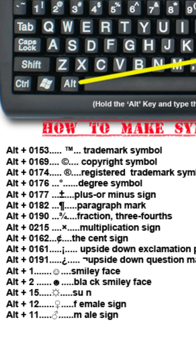 How To Make Symbols With Keyboard Shortcut - Tipsnfreeware