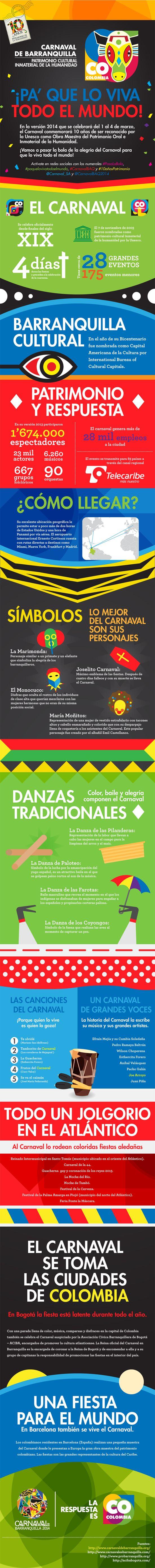 Infografía Carnaval de Barranquilla - Marca País Colombia