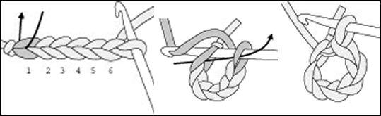 Rond haken met een basisring van lossen of een magische ring
