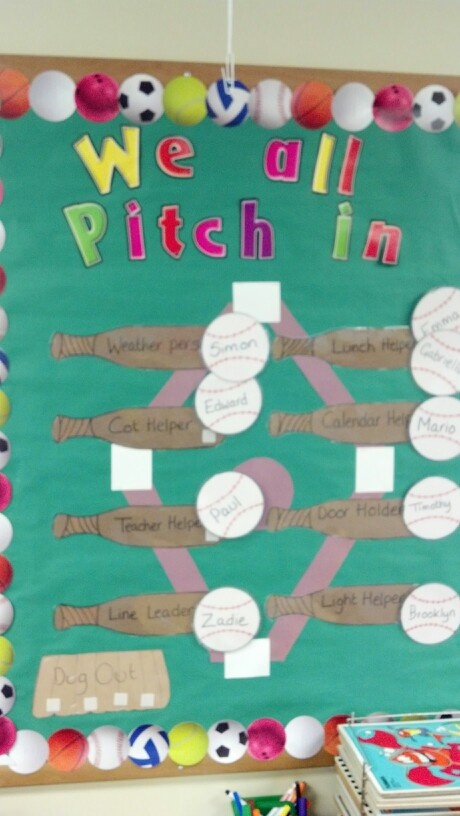 Classroom Decor Bulletin Board Ideas ~ Job board for classroom helpers preschool boards