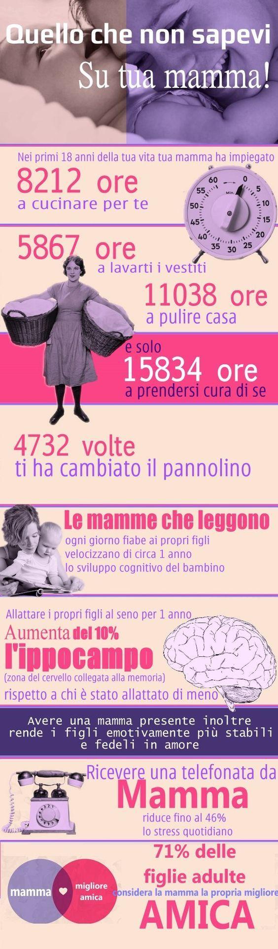 Quello che non si sa delle #mamme!!! Pensiamo a quanto le #mamme sono eroine della #famiglia! #figli #VitaDaMamma #esseregenitore #genitori