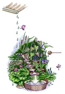 1000 Ideas About Pond Aerator On Pinterest Water