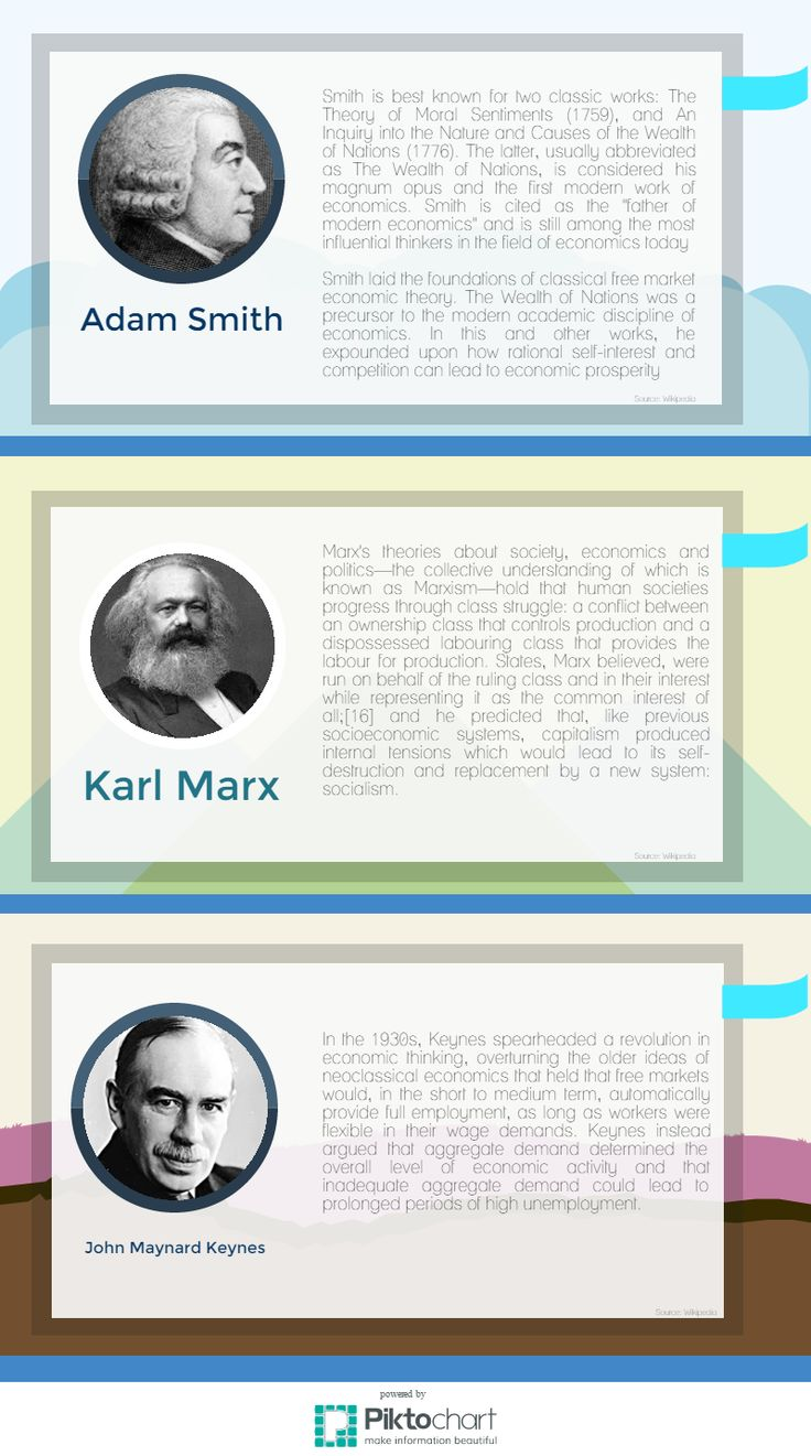 an introduction to the comparison of karl marx and john locke Comparison of marx and locke : views on government, property and labor in the words of john locke, karl marx is also suggesting and affirming the idea that.