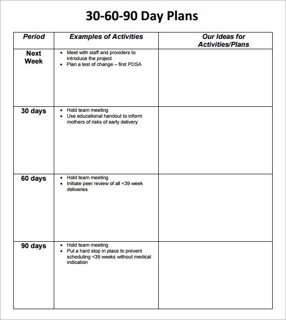 30 60 90 Day Business Plan Template RMartinezedu Pinterest - meeting planning template