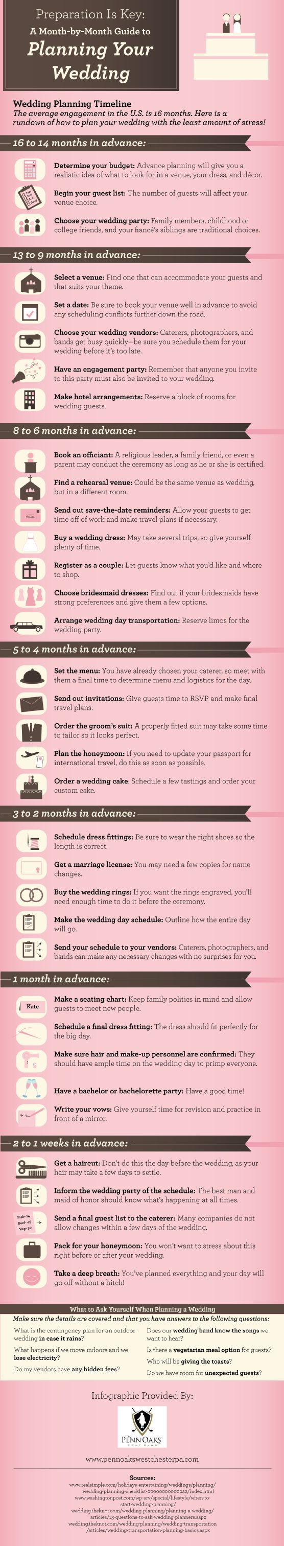 8 months before your wedding, you should book an officiant, send out save-the-dates, buy your dress, and choose bridesmaids dresses. This timeline from a wedding reception venue in West Chester helps you stay organized while planning your wedding. Source: http://www.pennoakswestchesterpa.com/654443/2013/03/01/preparation-is-key-a-month-by-month-guide-to-planning-your-wedding-infographic.html
