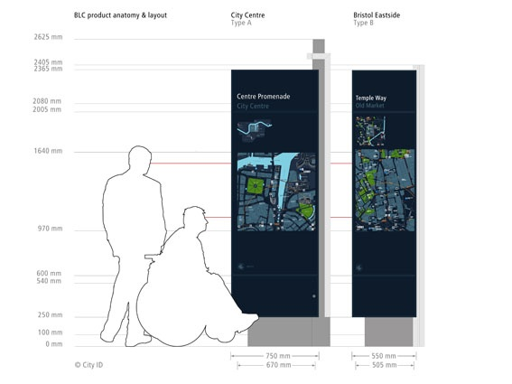 Each map panel relates directly to the Bristol Legible City pedestrian system by using the same colour pallette, typeface and iconography. The design complies with the DDA requirements for type size, contrast and their suitability to be read by pedestrians and people in wheelchairs. The Bristol Eastside project area had additional constraints such as narrow streets and the need for a design that was proportional to the landscape.