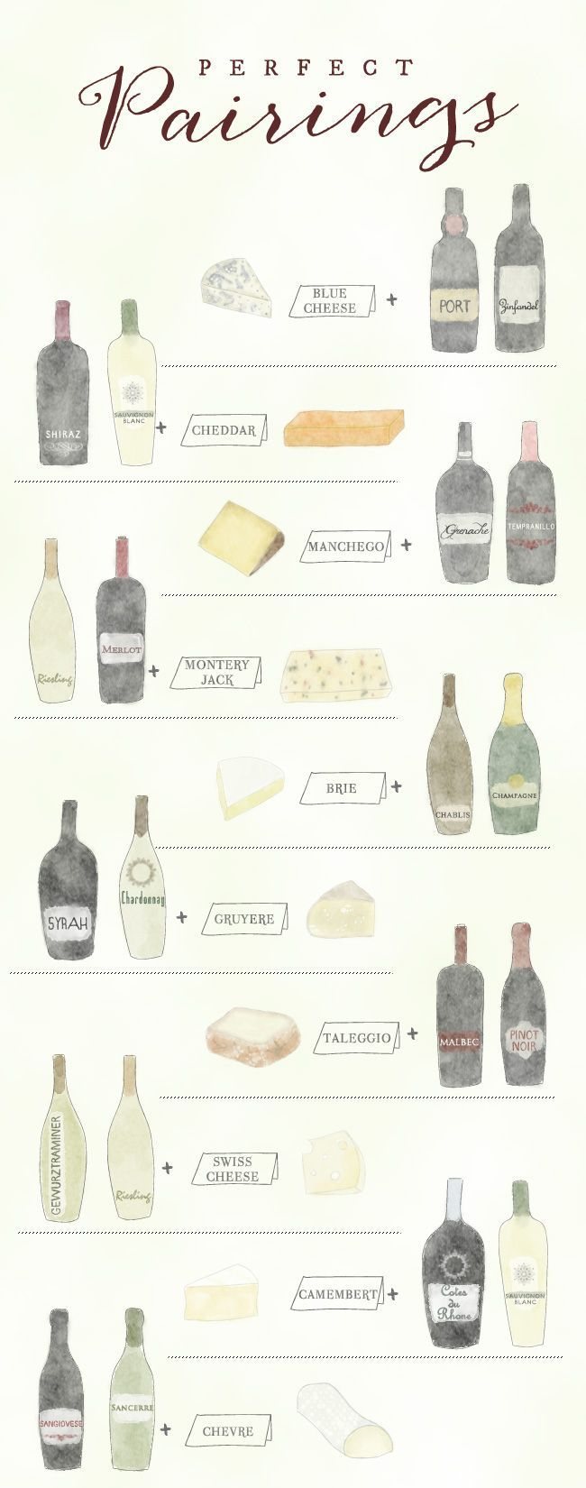 How To Host A Wine And Cheese Pairing Party: Merlot (Red) : Gouda, Cheddar, Gorgonzola, Gruyere, Jarslberg, Parmesan Pinot Noir (Red): Feta, Gruyere, Monterey Jack, Muenster, Port Salut, Swiss Chardonnay (White): Brie, Camembert, Chévre (goat cheese), Gouda, Provolone Champagne (White, Sparkling): Beaufort, Brie, Cheddar, Chévre, Colby, Edam Dessert Wine (Sweet): Créme Fraîche, Marscapone, blue cheese