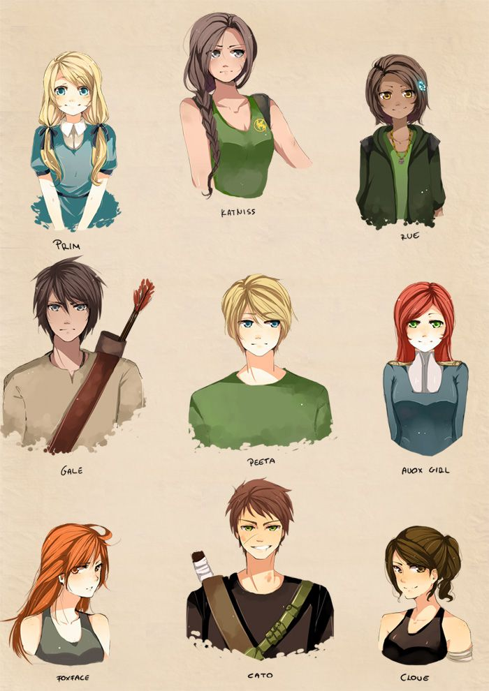 This is cool! It's the Hunger Games characters anime style. (Peeta looks somewhat like a girl though lol)