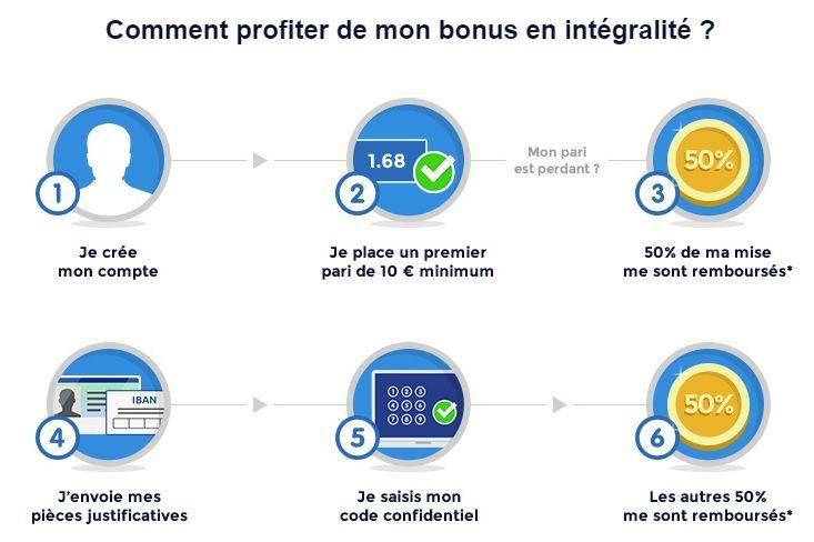 Bonus de 100€ à l'inscription sur Parions Sport en Ligne.  > http://wallabet.fr/bookmakers/parionsweb/bonus-parions-sport-ligne/