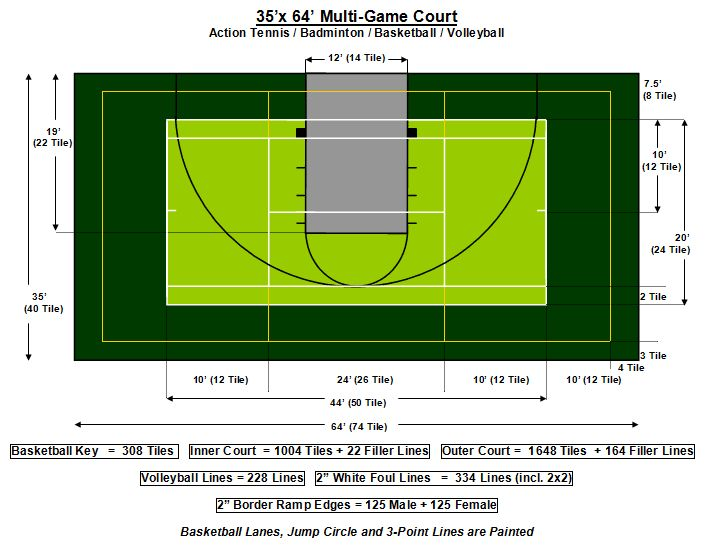 35 x 64 multi game court la details recreation for Size of half court basketball court