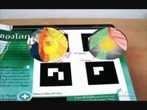 Libros didácticos educativos que nos muestran la aplicación de la realidad aumentada. #AR #EDUCACIÓN #LIBROS