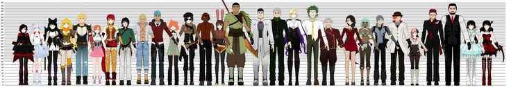 Height comparison. Neo is so freaking TINY. And like half the characters are almost 7 feet tall