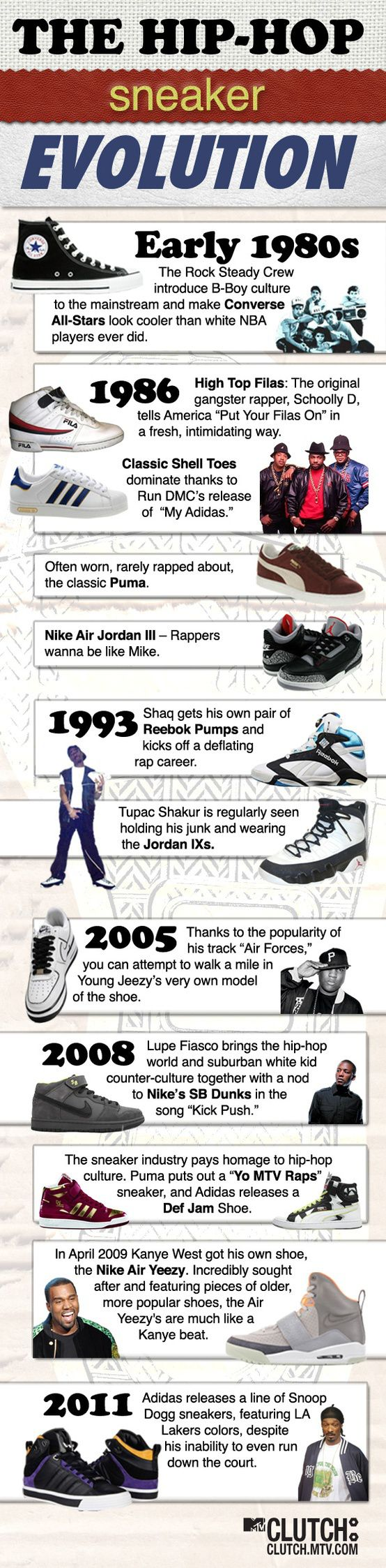evolution de la sneakers avec le culture hip-hop