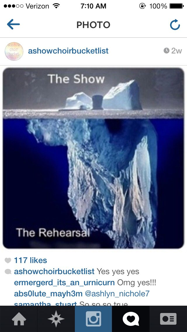 performance vs. rehearsal...yep, pretty much sums it up