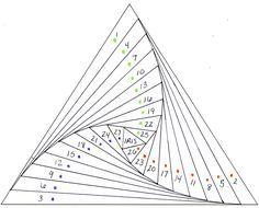 Ingyenes nyomtatható írisz összecsukható minták