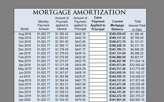 Pay Off Your Mortgage Quicker With This Mortgage Amortization Worksheet Principal Amortization Calculat Mortgage Amortization Mortgage Interest Mortgage Tips