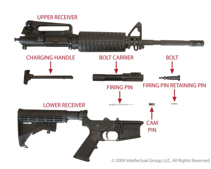 199 best images about AR-15 on Pinterest
