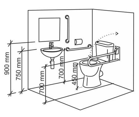 Pictogram Scientist additionally Handicap Bathroom Design Requirements likewise Toilet Sign besides Public Toilet Floor Plan further Ada Bathroom Layout. on bathroom design for disabled people