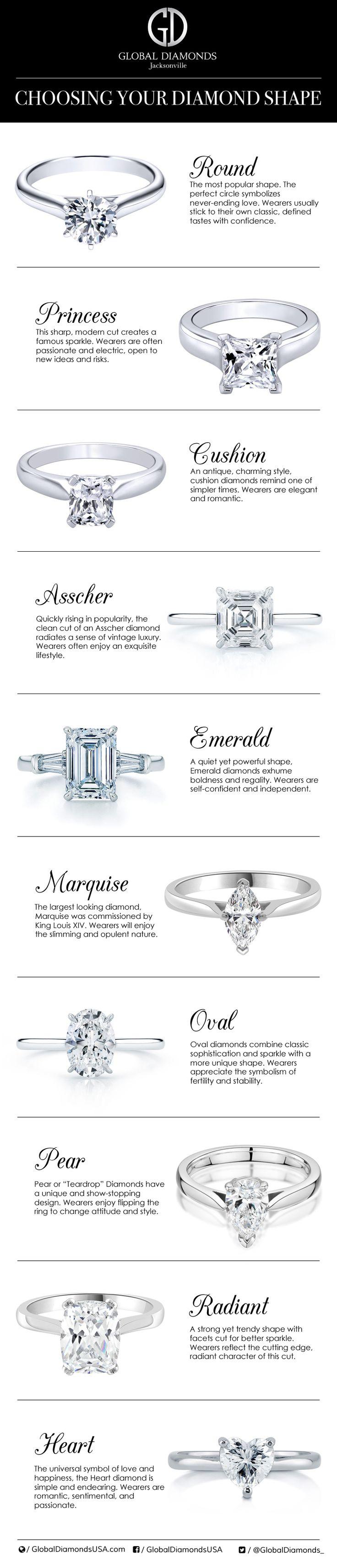Choosing your diamond shape - http://globaldiamondsusa.com/engagement-rings-jacksonville/choosing-your-diamond-shape/ Discover the meaning of diamond shapes.