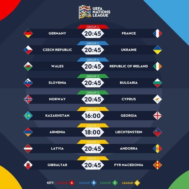 The Maiden Edition Of The Uefa Nations League Begins Today With Series Of Matches Taking Place Across The Continents This Competition Would Now Replace The La