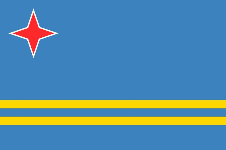 Flag of Aruba Picture Wallpaper Country Profile