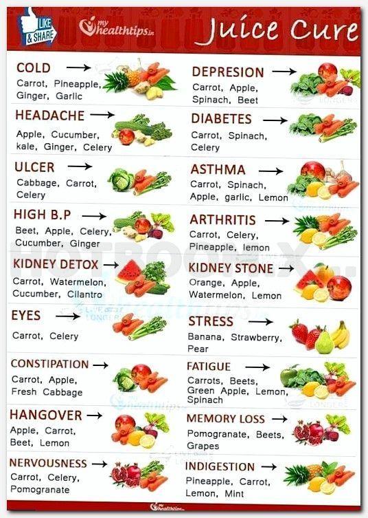 Best 25+ Food charts ideas on Pinterest | Nutrition food ...