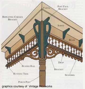 Victorian Exterior Trim | Exterior House Trim | Outdoor Trim | Exterior Trim Ideas | Molding ...