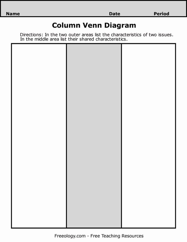 40 Venn Diagram Template Word in 2020   Venn diagram ...