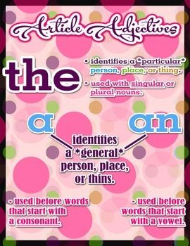 Article Adjectives  - Adjectives Poster / Adjectives Anchor Chart #Adjectives