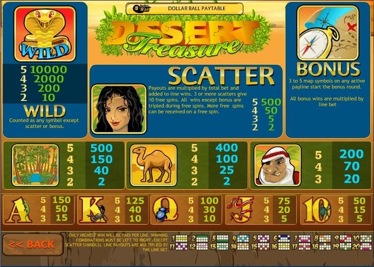Desert Treasure - Free slot game