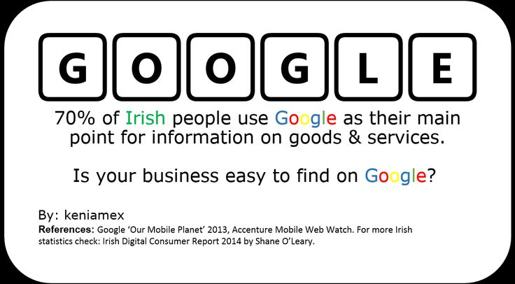 70% of #Irish people use #Google as their main point for information on goods & services. #SEO #DigitalMarketing #Marketing #Business #Onlinemarketing #ecommerce by: keniamex