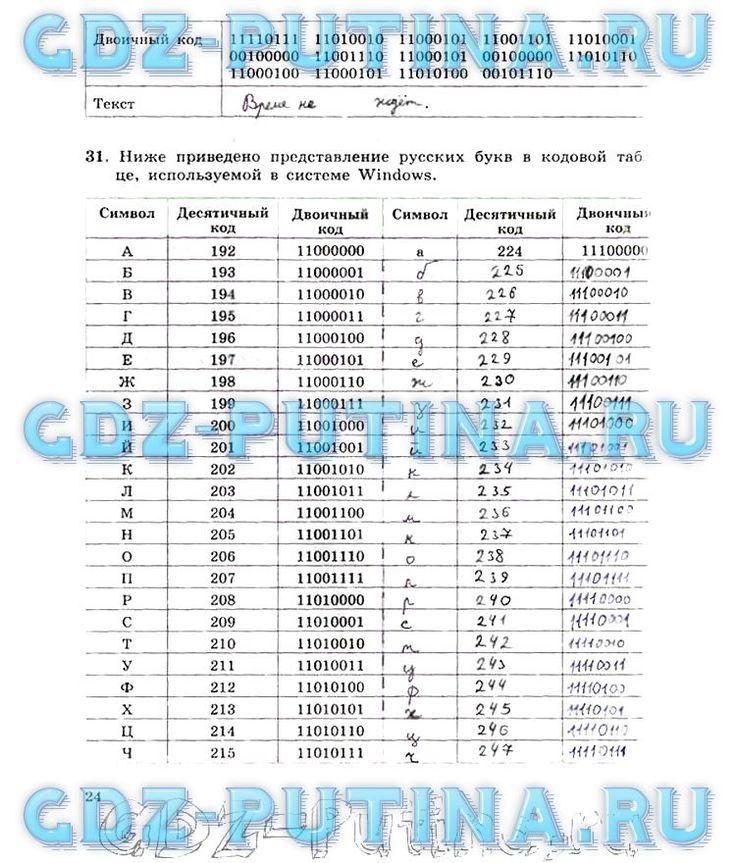 Учебник русского языка автор т.г.рамзаева 3 класс страница 101 задание 233 решение